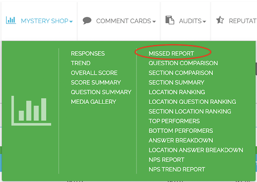 Leveraging the Missed Report for Your Mystery Shop Program